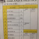 The #Athletics lineup for tonight at the #Rangers. http://t.co/al952MICVX