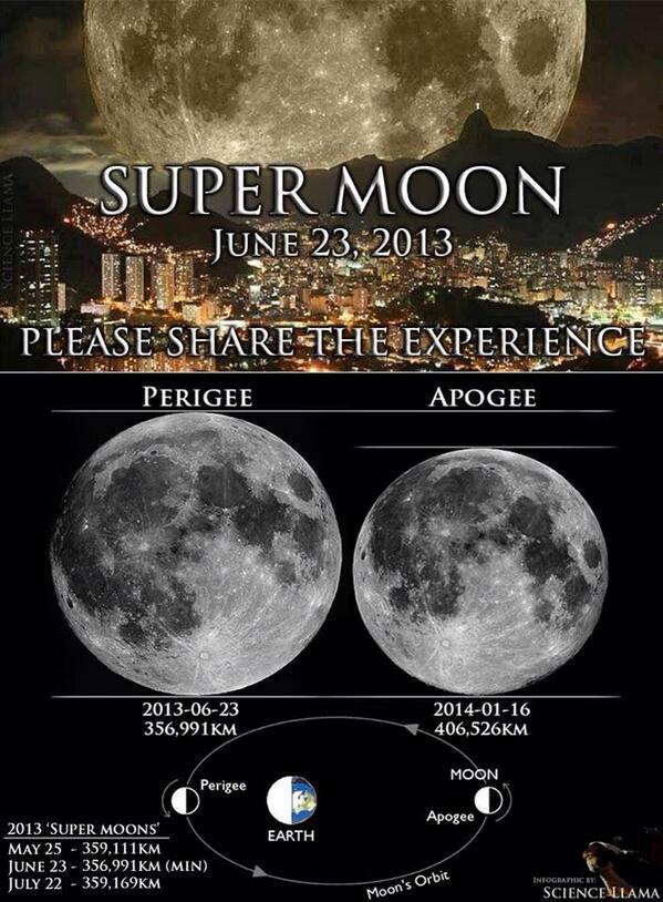 "MT Supermoon vs ""regular"" moon. @mackie_dave http://t.co/3OKLAdHcDx"