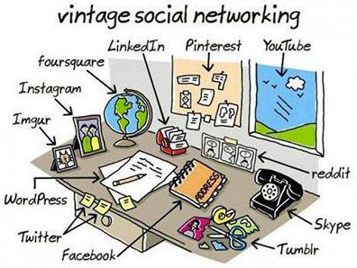 RT @krish3988: #BeforeTheInternet this is how social media was http://t.co/LQqNbdw3qB