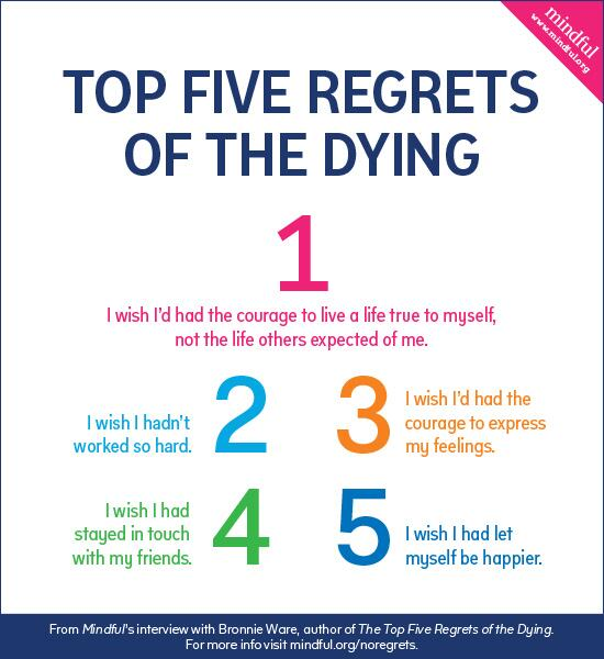 RT @DonWhittle: Thanks @MindfulOnline Top five regrets of the dying http://t.co/BgkDLddZhu June issue of Mindful #longlivelife