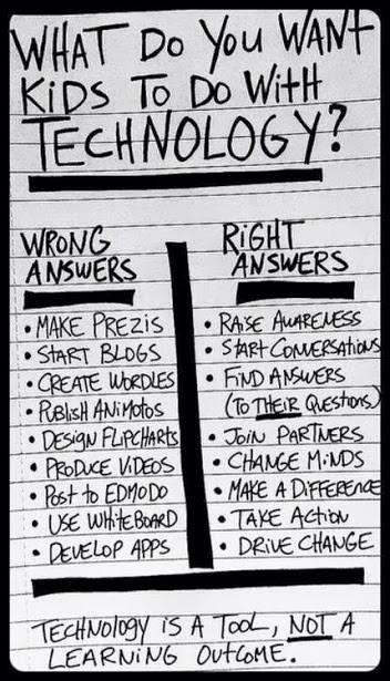 RT @NikkiDRobertson: What do you want kids to do with technology? #edchat http://t.co/eS3euELAv7