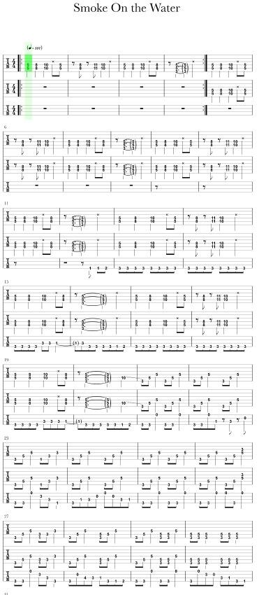 Every guitar player must play at least once!  #guitar #lessons http://t.co/iW8UMW39pi