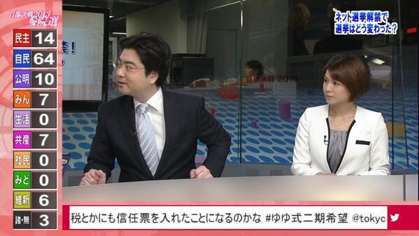 また #tokyomx 選挙特番のツイート欄が遊び場にw http://t.co/iWcGHk3zCp http://t.co/yGeRGlmNas