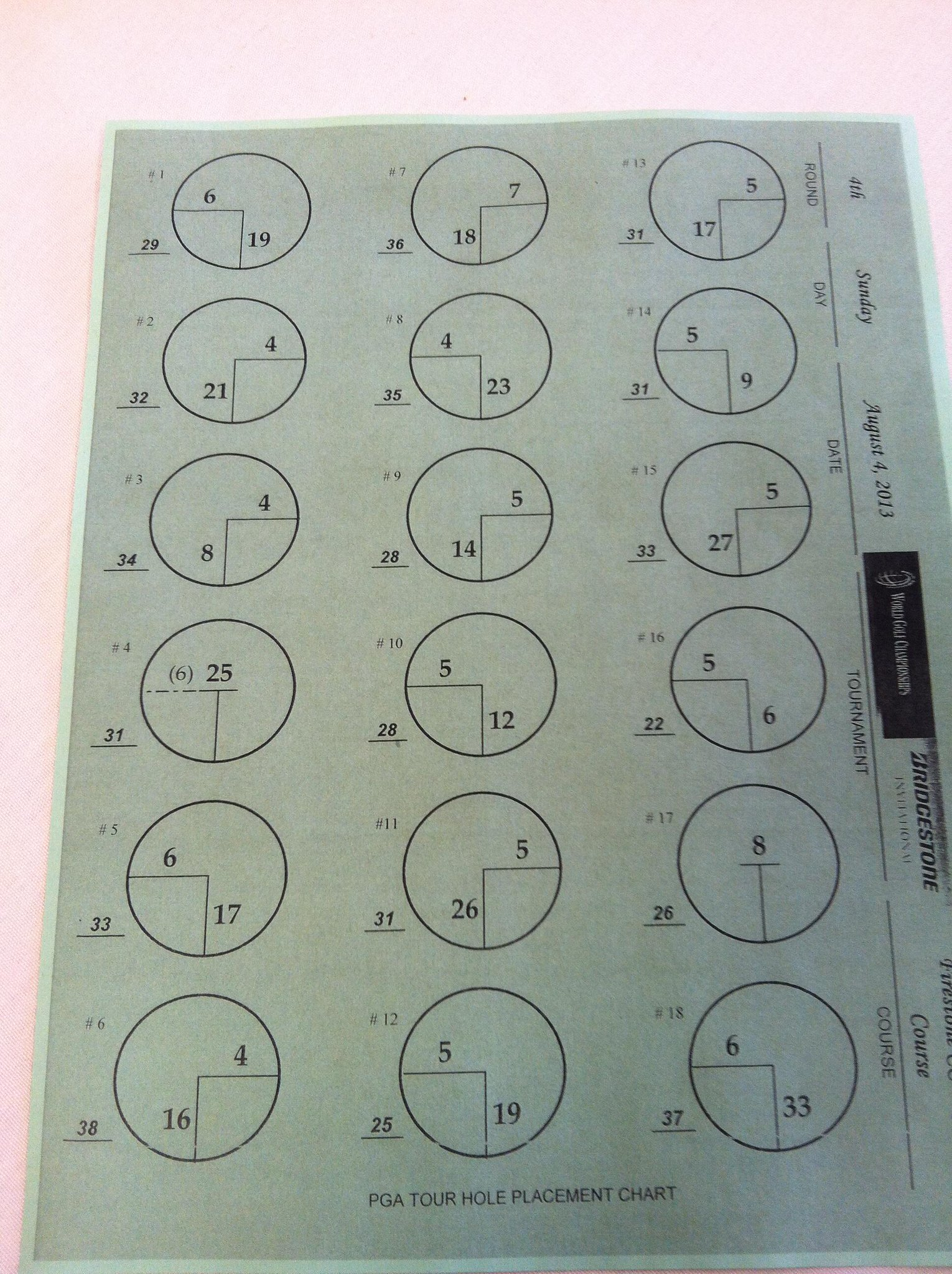 """""""@picowoods: Do you guys have today's hole locations for #BridgestoneInv?"""" BOOM >> http://t.co/SR1DOvCypx"""