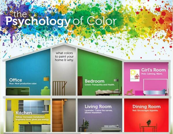 The psychology of #color: #infographic http://t.co/IqEhWi8bFn