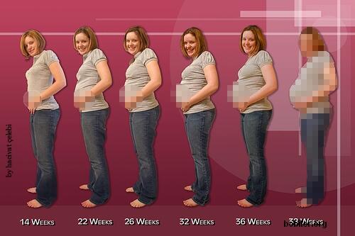 Я на верно беременна