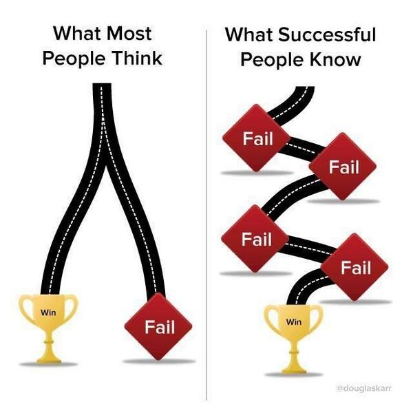 RT @gunnellAP: Here's to failing forward. http://t.co/zgZlfrRXGy