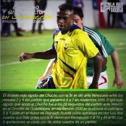 "Infografía: Christian ""Chucho"" Benítez, siempre recordado en la #Tricolor #HomenajeChuchoBenítez http://t.co/SFxScVEvYF"