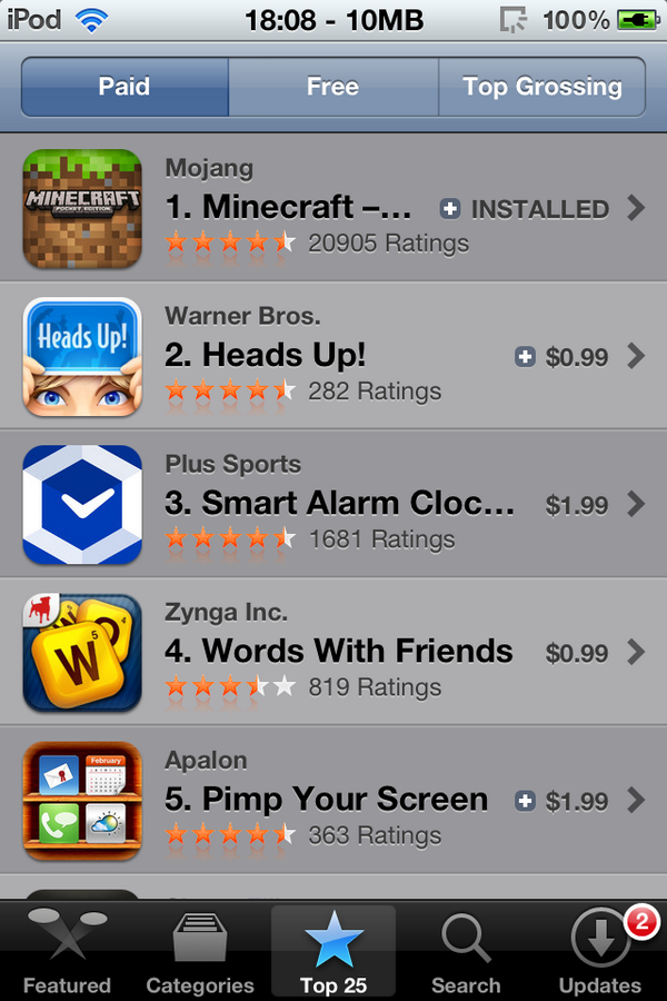 @notch @jeb_ @jbernhardsson @Kappische Minecraft: Pocket Edition is the #1 paid app in the US! http://t.co/7vq87fvsAq