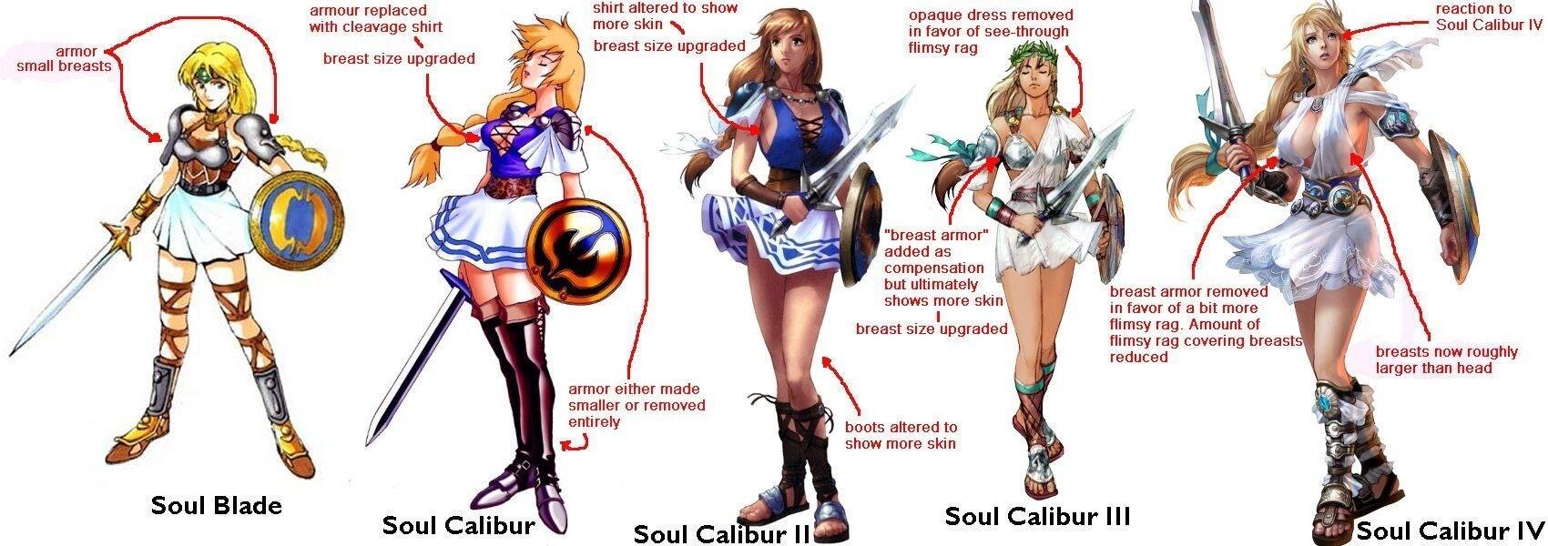 L'évolution de Soul Calibur :3 #soulcalibur #namco http://t.co/KJVtntRUof