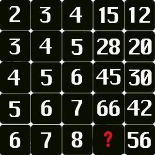 数学の挑戦!!!「エンジニアなら、三分以内に解ける;建築家なら、三時間;医者なら、六時間;会計士なら、三ヶ月; 弁護士なら、解けないかもしれない」という仮説があります。皆さんはどのくらいの時間がかかりますか?