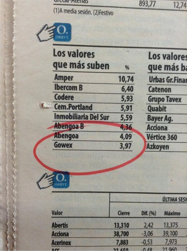 RT @gowex: #GOWEX entre los valores que más suben! @expansioncom @Cincodiascom @elEconomistaes @bolsacom http://t.co/TBvAsYiwpe