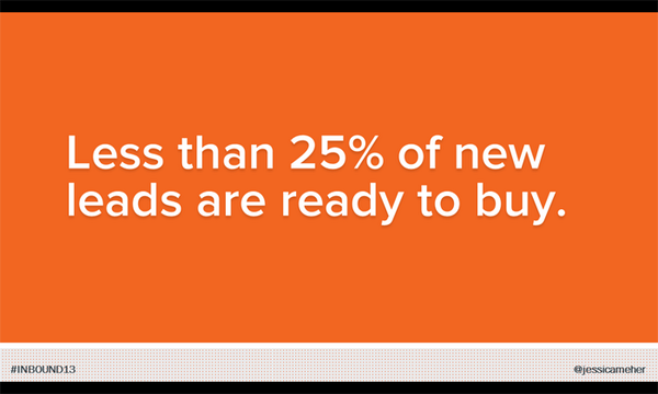 Less than 25% of new leads are ready to buy. #inbound13 #leadscoring http://t.co/a8cf3ZPJzy