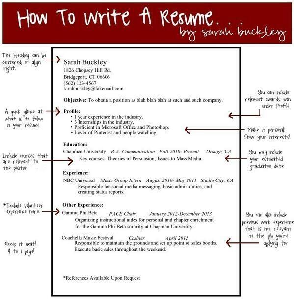 Tips To Write A Good Resume. How To Write A Good Resume And Cover