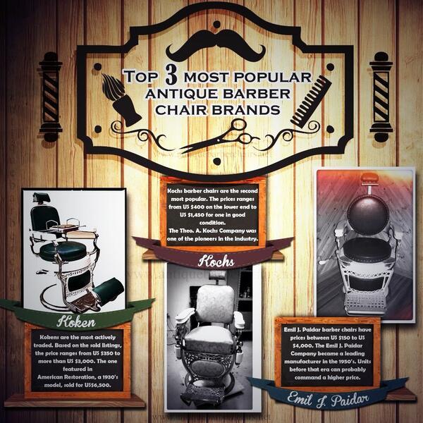 Top 3 most popular #antique #Barber Chair brands. http://t.co/xovkKmdjHN