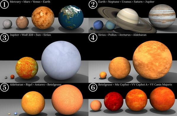 The Scale Of The Universe, check this out http://t.co/GAxyub82yZ