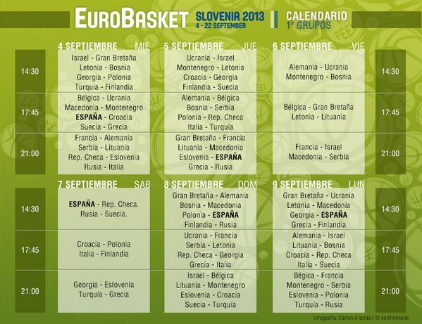 ¡Hoy empieza el @Eurobasket! Os contamos todos los horarios para que no os perdáis ningún partido http://t.co/o4YDQwDs1p
