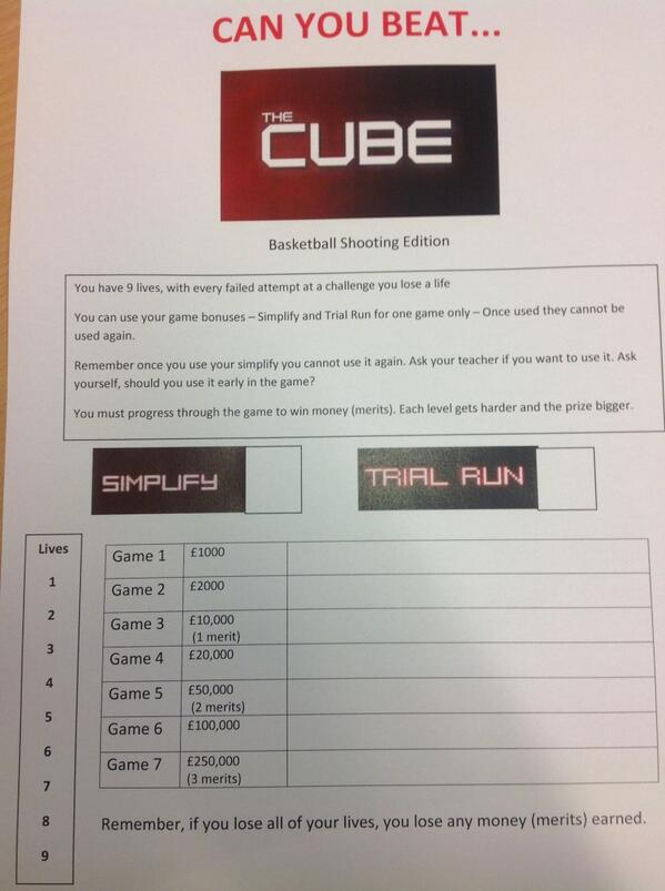RT @GCSEPEGuru: @SPokes38 @PE_TotD Adapted The Cube for bball shooting.Gave my y9 top set blank games & got them to fill in http://t.co/H8R…