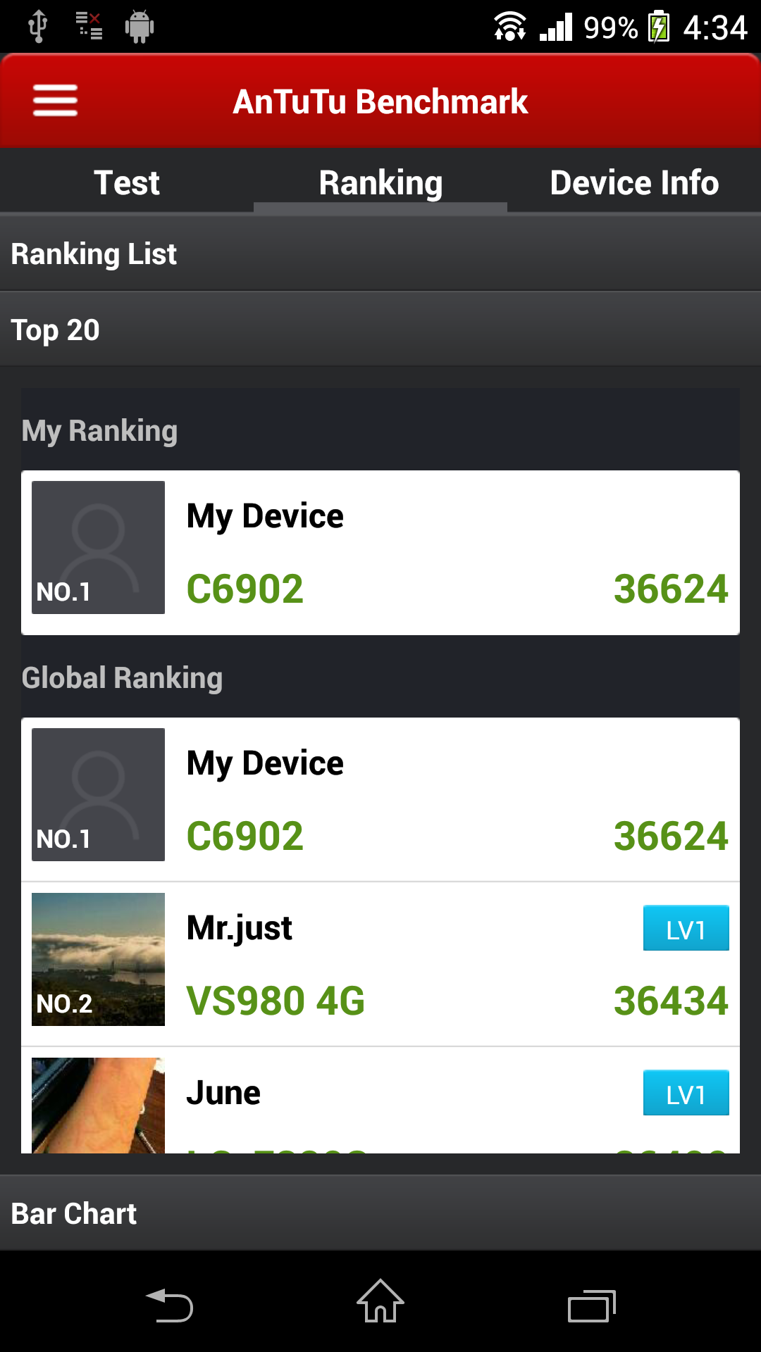 RT @SonyXperiaDev: RT @doomlord_xda: New record on AnTuTu!!! @sonyxperia @SonyXperiaDev @XperiaBlog @Snapdragon @xdadevelopers http://t.co/…