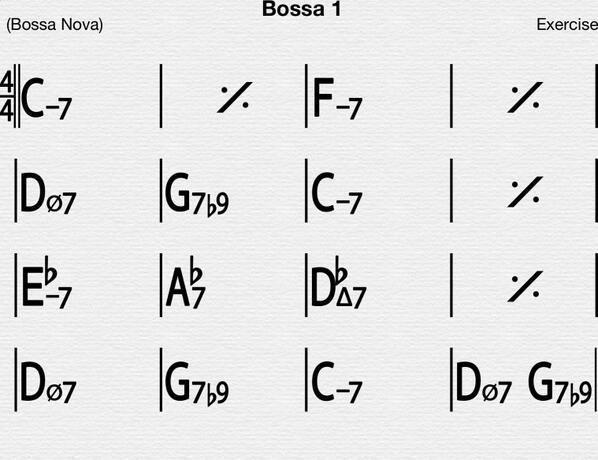 Bossa Nova 1 #Guitar Lessons http://t.co/ZcjMAqCZOG