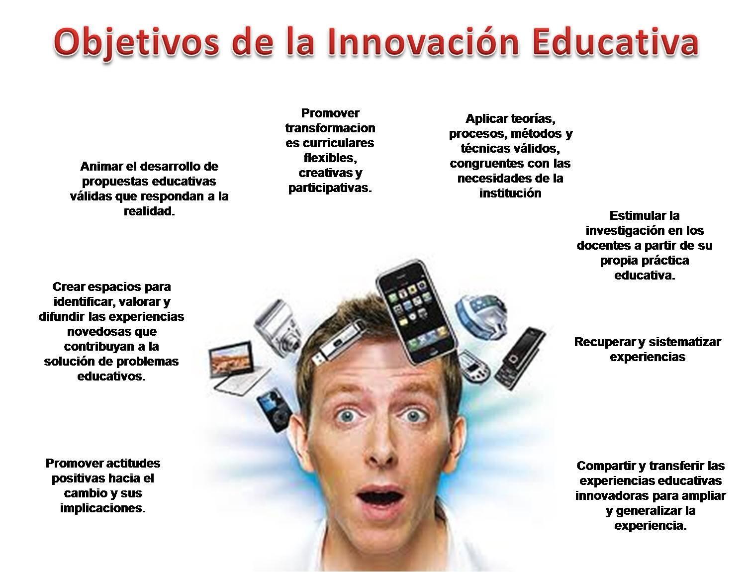 Innovación Educativa: Objetivos http://t.co/lAKatX0epP