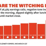 Study: Late-afternoon earnings calls are more negative than early-morning ones http://t.co/ZJ679tftqY http://t.co/MKKvpqw0U1