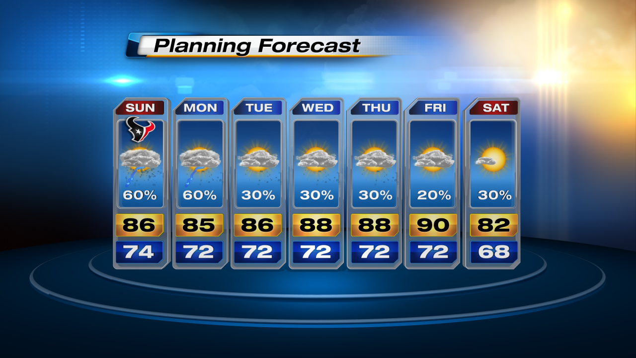 7 day fcst has rain sticking around for much of it until a front comes through next weekend. Look for 50s by Sunday! http://t.co/6RA5kWFAJV