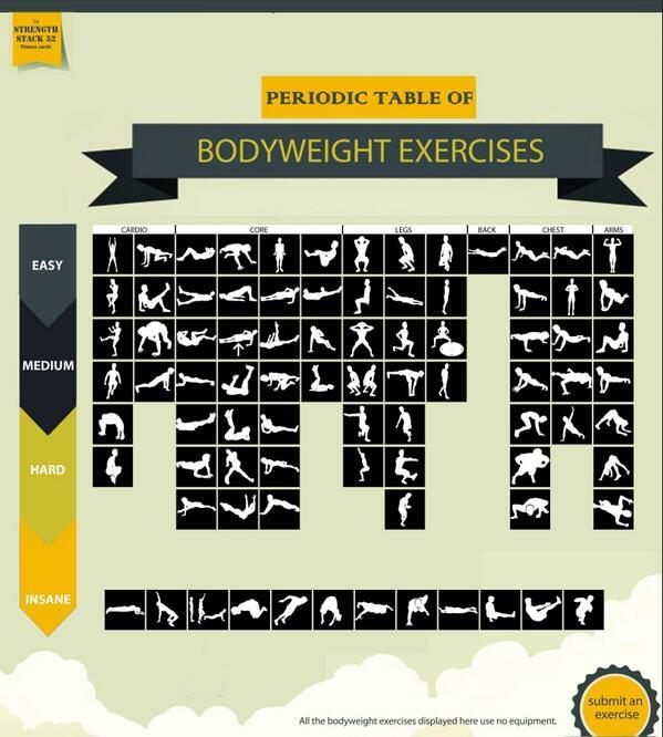 """Nuevo domingo de """"No gym? No problem!"""" Os dejamos la tabla periódica de los ejercicios con el peso corporal http://t.co/BLGHhAqoAq"""