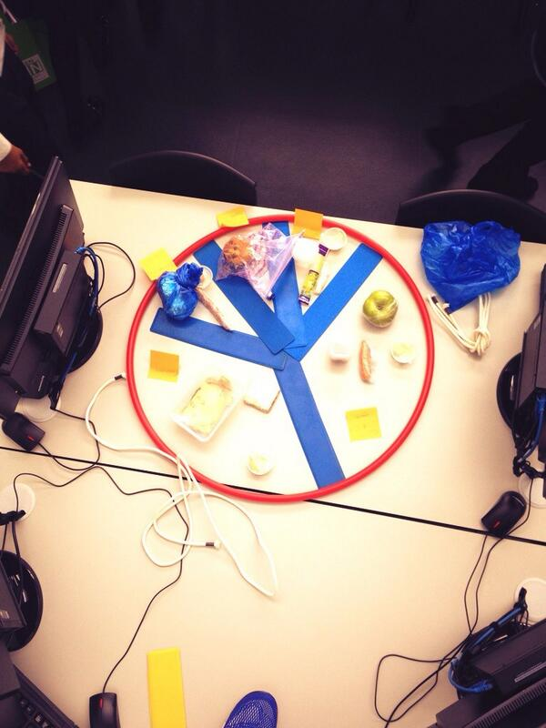 RT @PEeducator: Creating Eat Well plates today in BTEC lifestyle and wellbeing lesson @PEgeeks http://t.co/VqOsQLTa1g