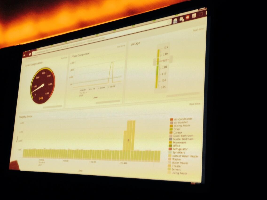 RT @BrianMGilmore: Home energy dashboards with @splunk. #splunkconf http://t.co/mmwKiSxNjb