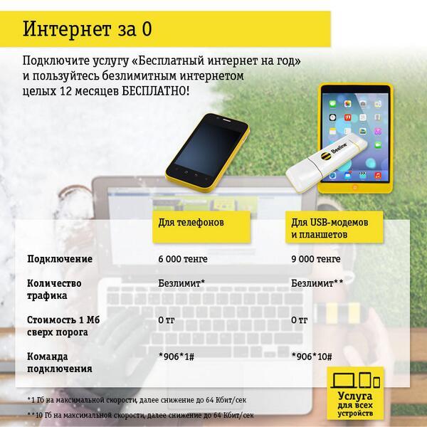 Филайф казахстан телефон