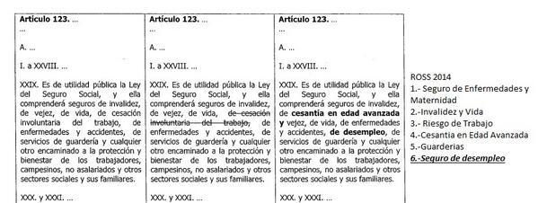 #cptwitter  El Regimen Obligatorio del #IMSS se volvería de 6 seguros en 2014 #SeguridadSocial Universal de @EPN http://t.co/8sv3TbbgrL