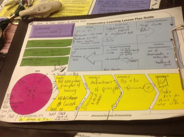 @keeping18 five minute lesson plan for CL BTEC at Bucks School http://t.co/1s95y1zjcF