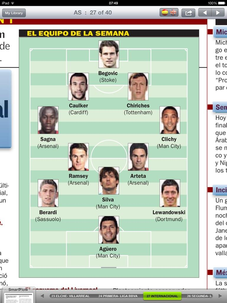 Yaya???? RT @OhSoZeee: Clichy wtf? RT @Sport_Witness AS non La Liga team of the week dominated by Premier League. http://t.co/KfAeUYcp5n