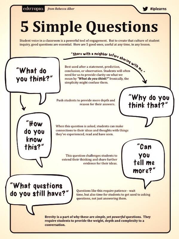 """""""@Ev_Giannopoulos: 5 Questions to Create a Classroom Culture of #inquiry & Student Engagement http://t.co/4RpYdrPuRm via @Primary_Ed"""