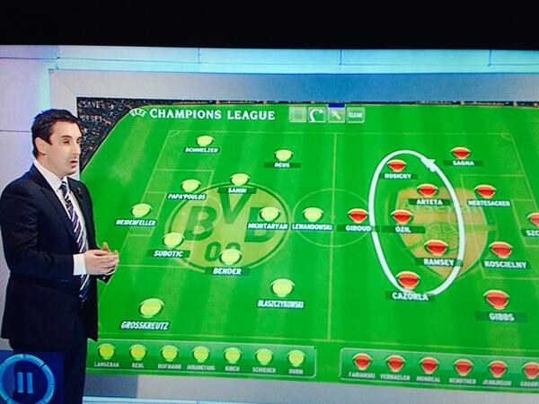 BYaR3yQIAAA093R Gary Neville says its time to realise that Arsenal are the real thing after winning at Dortmund [Post match analysis]