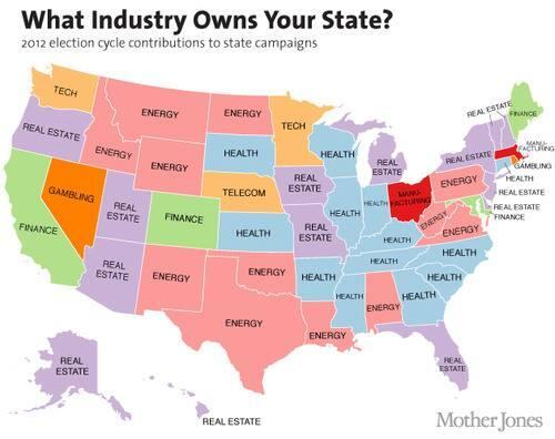 Joshua Oakley (@JoshuaStarlight): Interesting map courtesy of Mother Jones. What industry owns your state?  Found at http://t.co/LpmR47KWp0 http://t.co/LkAvcjp2ZX