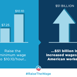 Show your support to #RaiseTheWage for millions of American workers: http://t.co/lCrkRh91uC