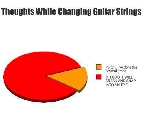 Thoughts while changing guitar strings http://t.co/5o6yTPvrxY  Via @WilliRikki