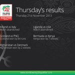Here are today's results from the ICC #wt20 Qualifier http://t.co/JwGxTlT5Nv