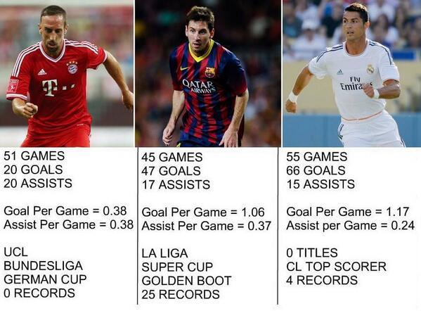Como vea esto la FIFA cancela la amplación en cero coma. http://t.co/hP9R1ox0B6