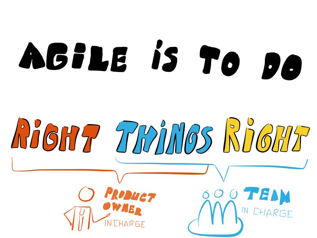 The easiest way I explain what agile is http://t.co/MDwszqsMbp