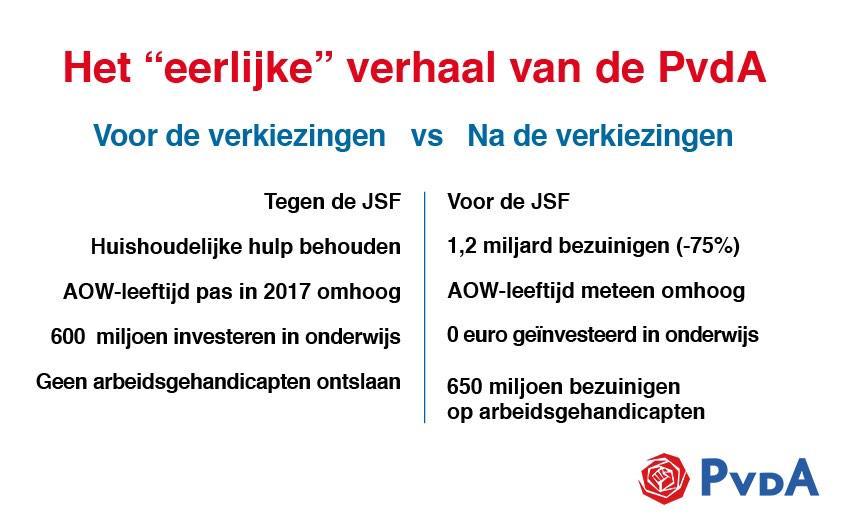 """Het """"eerlijke"""" verhaal van de #PvdA voor en na de verkiezingen. Een wereld van verschil... http://t.co/Pm8xCOfQGR"""