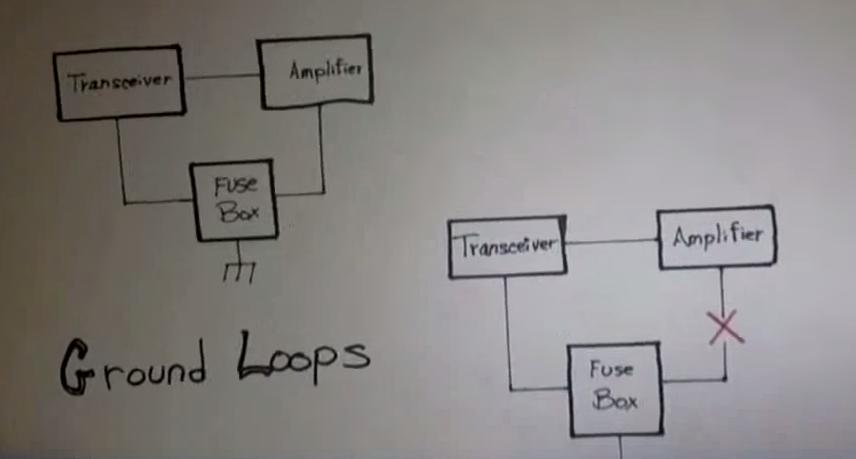 Bob Heil teaches you how to properly ground your equipment! http://t.co/vuzNsvzDMG #livestudio #studio #proaudio http://t.co/YpgadoFWSi