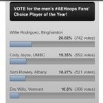 2 hours left to vote for mens #AEHoops Fans Choice Player of the Year! http://t.co/KZraoQcLJS http://t.co/pdlO5JWnmV