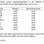 PvdD PVV SP zijn ECHTE alternatieven voor huidig rampkabinet VVD PvdA, de rest sloopt gewoon mee. http://t.co/f3fHYpp4lv