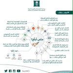 ماهي المخالفات التي تبلغ #وزارة_التجارة عنها..؟ #السعودية http://t.co/Dm2mHrXlDN