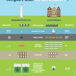 The Dutch embassy is trolling all of Washington, DC, with this infographic: http://t.co/UbuPwFkqLl http://t.co/4e0nROGRBu