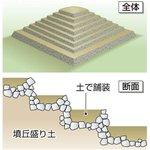 明日香・都塚古墳で「階段状遺構」新たに発見、「ピラミッド」改めて裏付け…関西大など調査 http://t.co/Ifl33suveH http://t.co/IpP4WsPEqX