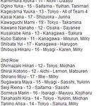 Profil all candidates AKB48 2nd Draft Kaigi  https://t.co/aE3NuESfeb credit to daily-delusions #Takameru http://t.co/th8k0AZC0w